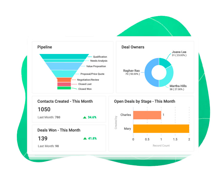 Bigin-CRM-dashboards
