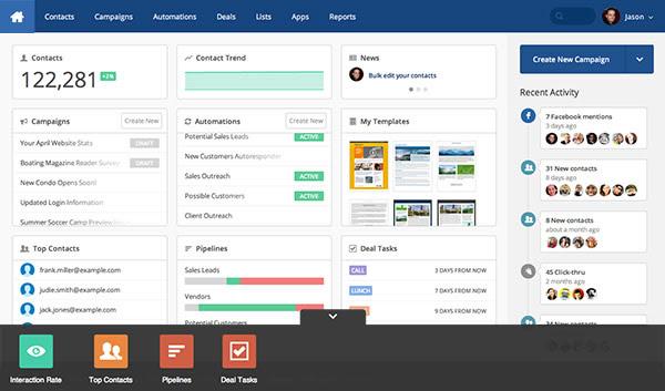 informatix emarkeitng overview screen