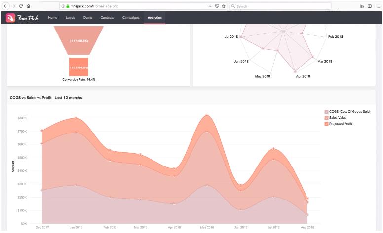 zoho-analytics-embeding