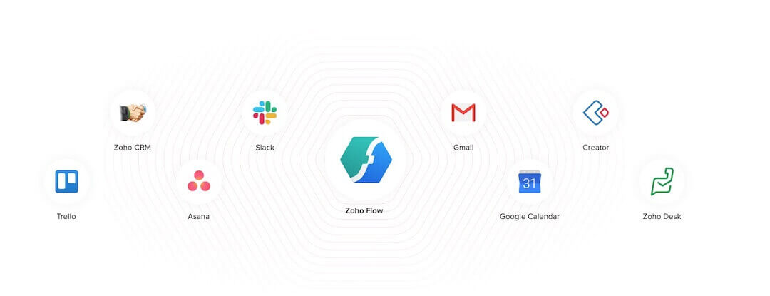 zoho-flow-business-apps