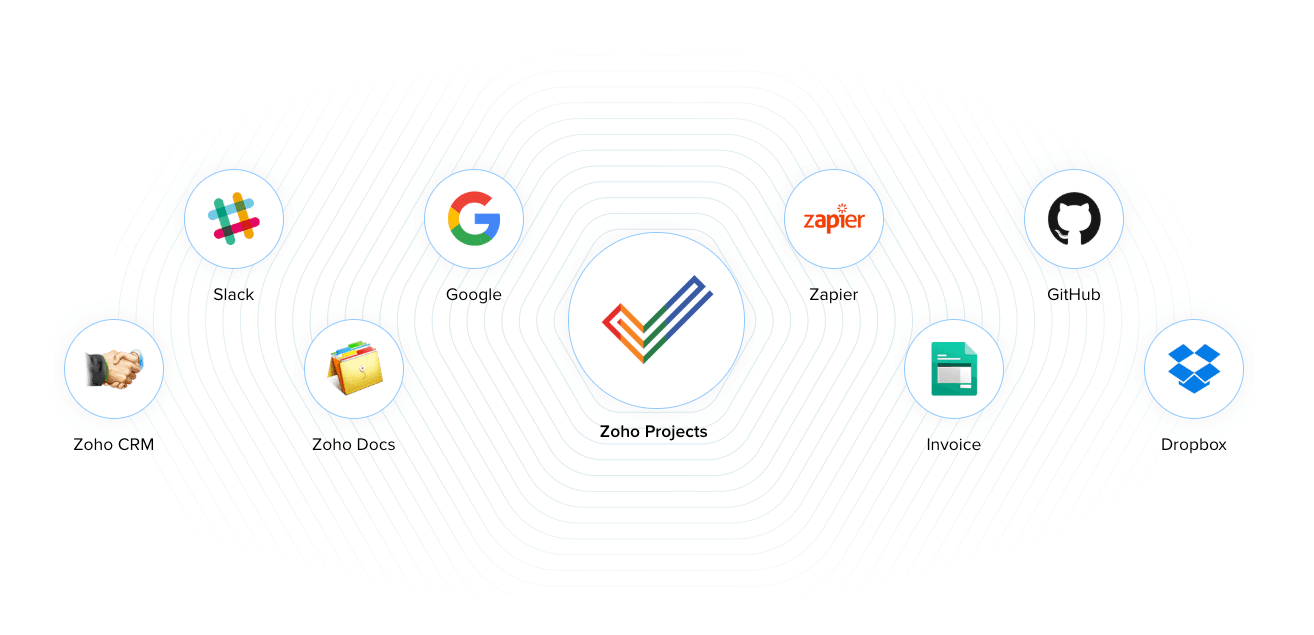 zoho-projects-integration